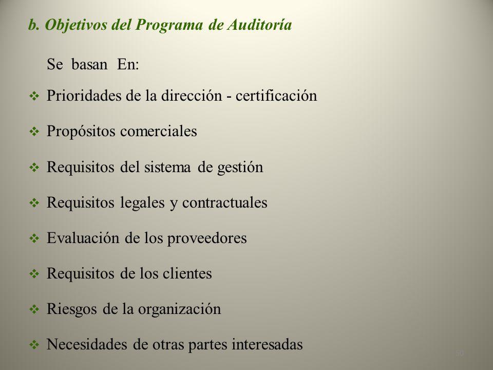 b. Objetivos del Programa de Auditoría Se basan En: