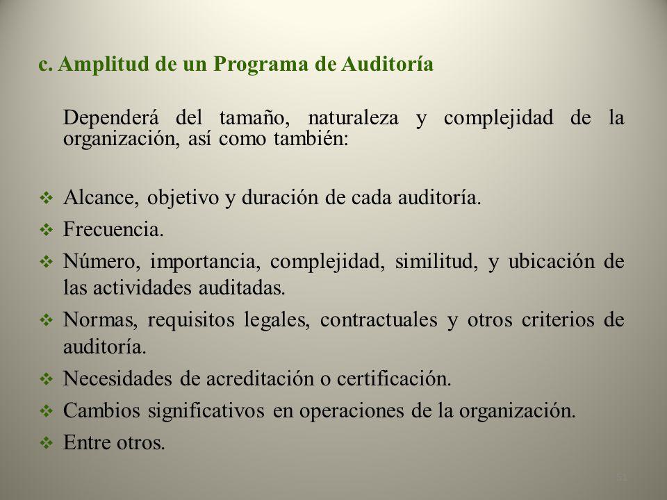 c. Amplitud de un Programa de Auditoría