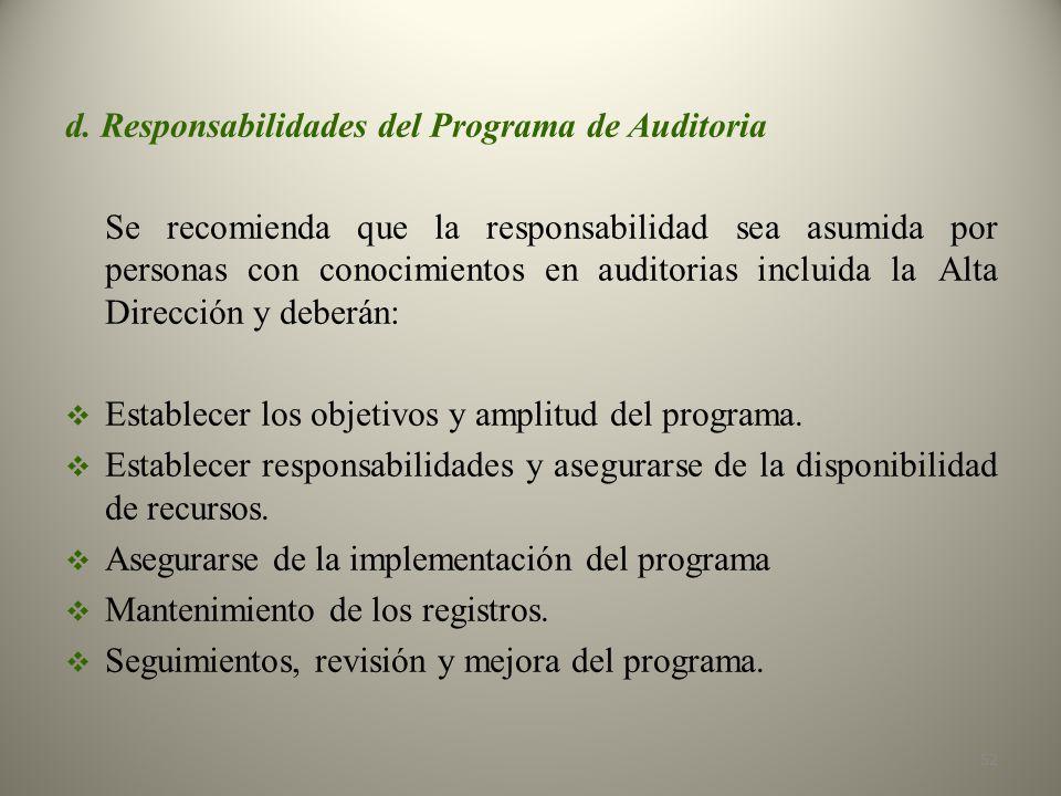 d. Responsabilidades del Programa de Auditoria