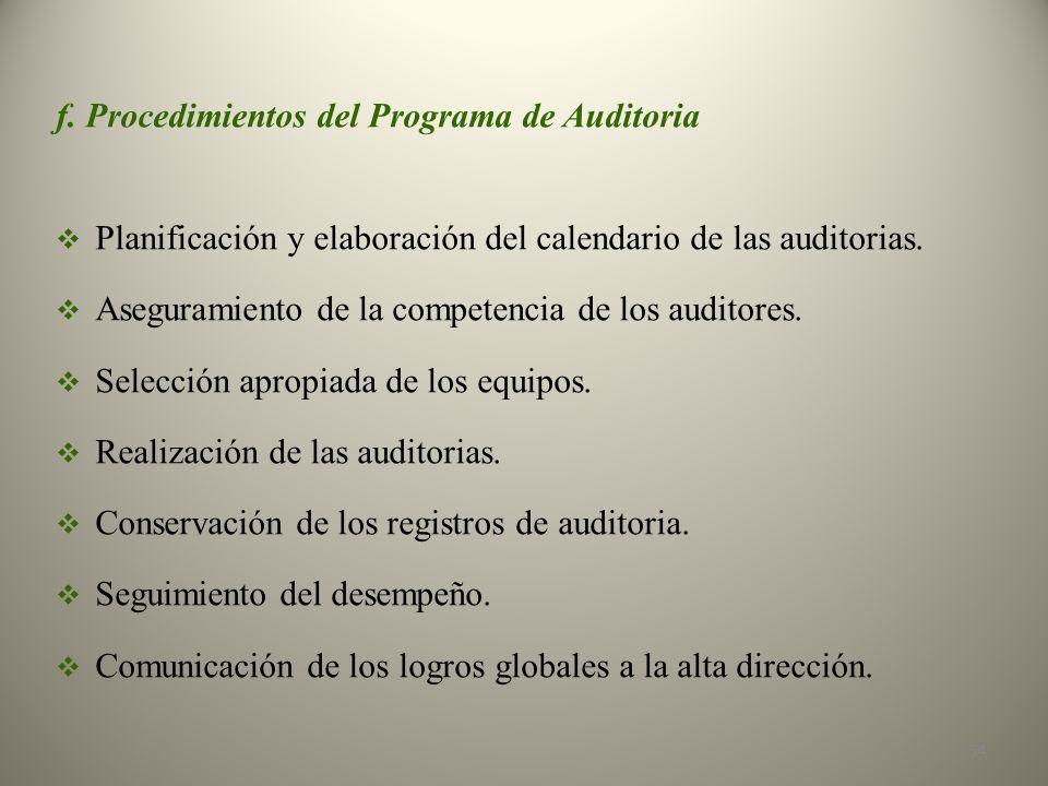 f. Procedimientos del Programa de Auditoria
