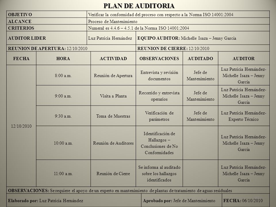 PLAN DE AUDITORIA OBJETIVO