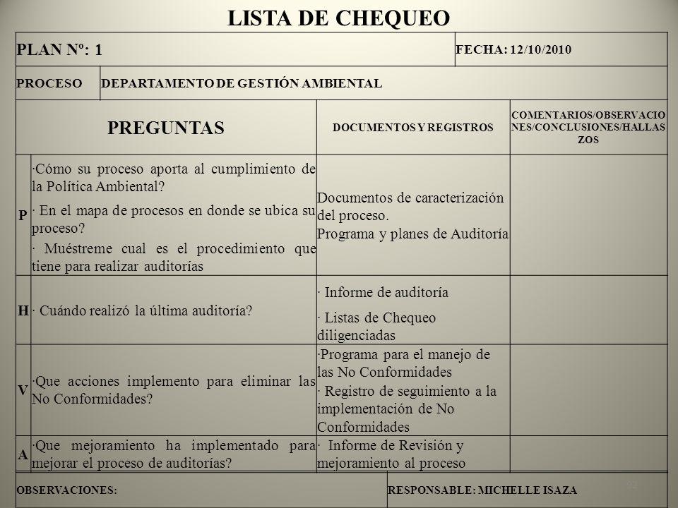 LISTA DE CHEQUEO PREGUNTAS PLAN Nº: 1 P