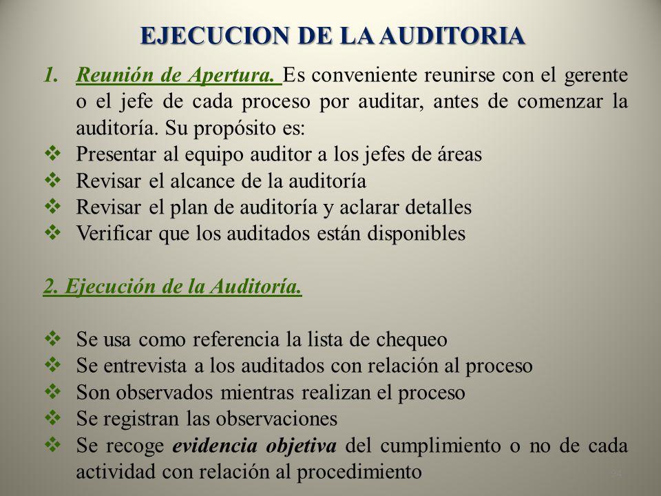 EJECUCION DE LA AUDITORIA