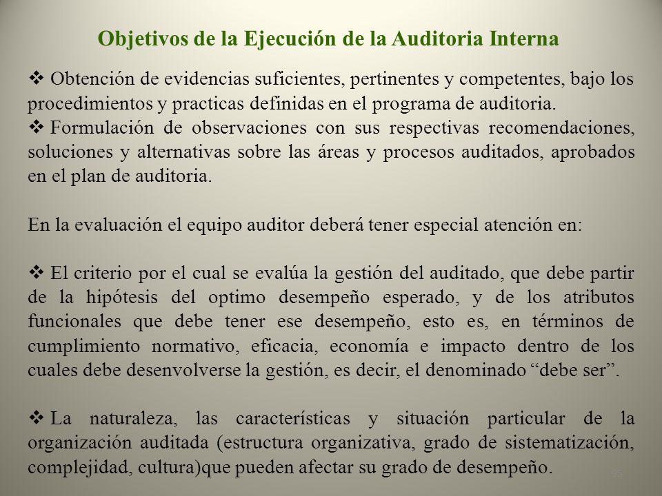 Objetivos de la Ejecución de la Auditoria Interna