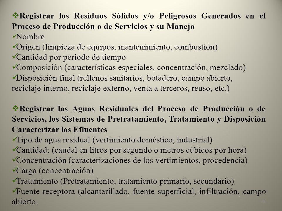 Registrar los Residuos Sólidos y/o Peligrosos Generados en el Proceso de Producción o de Servicios y su Manejo