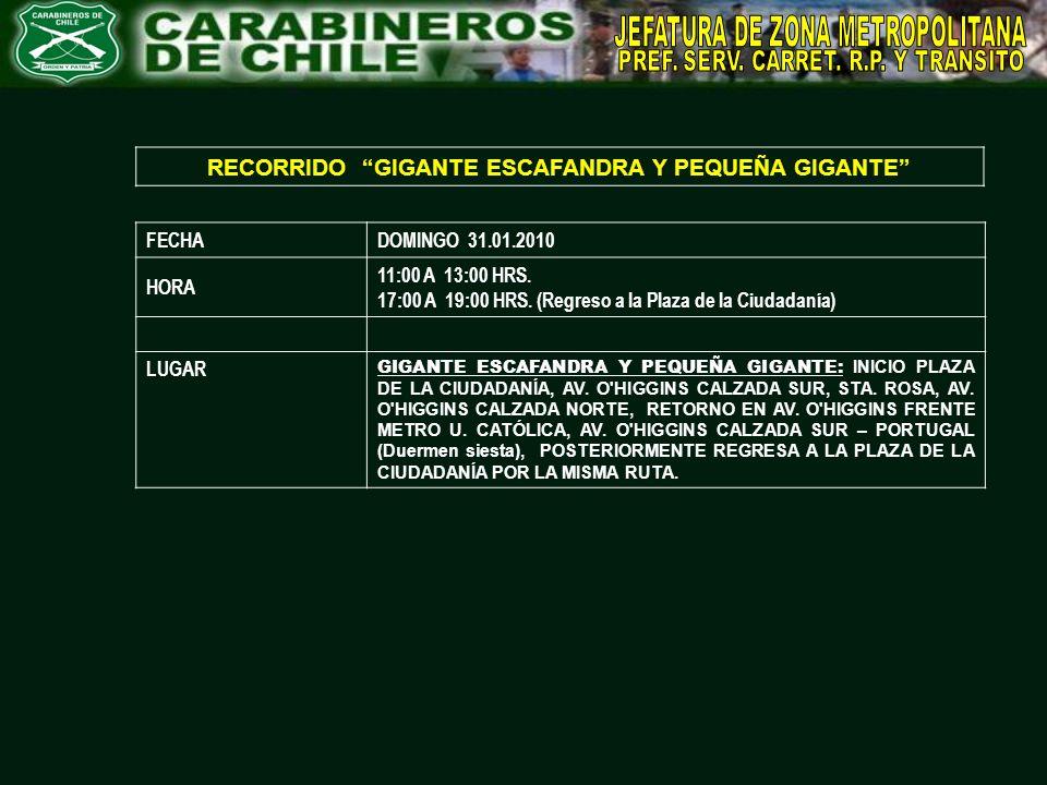 RECORRIDO GIGANTE ESCAFANDRA Y PEQUEÑA GIGANTE