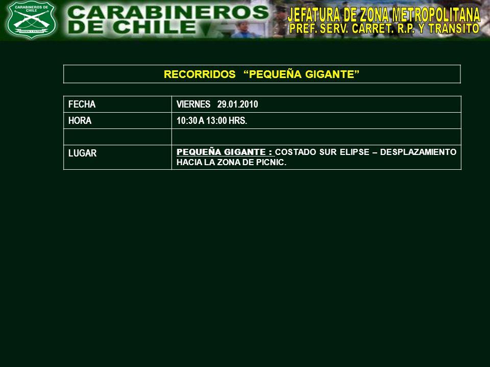 RECORRIDOS PEQUEÑA GIGANTE