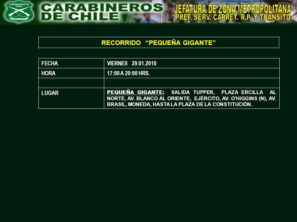 RECORRIDO PEQUEÑA GIGANTE