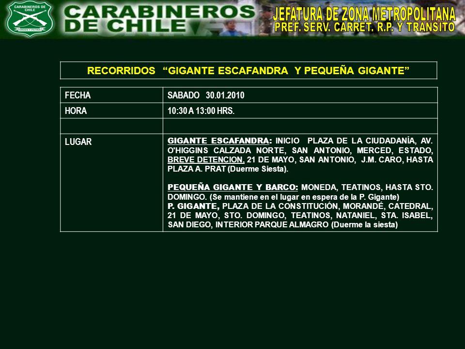 RECORRIDOS GIGANTE ESCAFANDRA Y PEQUEÑA GIGANTE