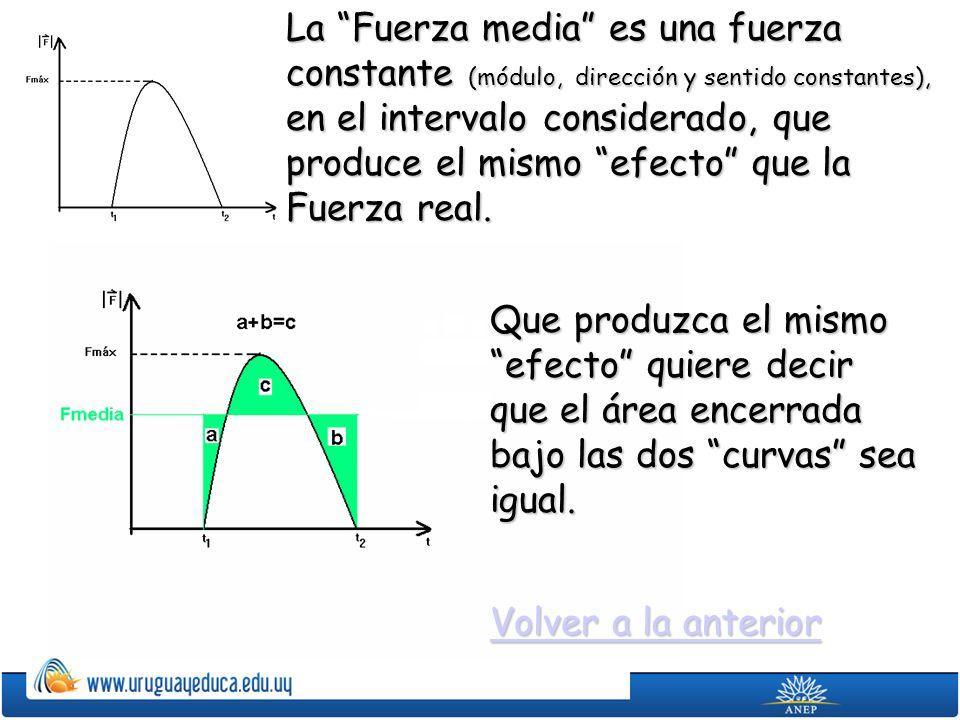 La Fuerza media es una fuerza constante (módulo, dirección y sentido constantes), en el intervalo considerado, que produce el mismo efecto que la Fuerza real.