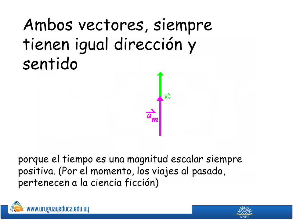 Ambos vectores, siempre tienen igual dirección y sentido