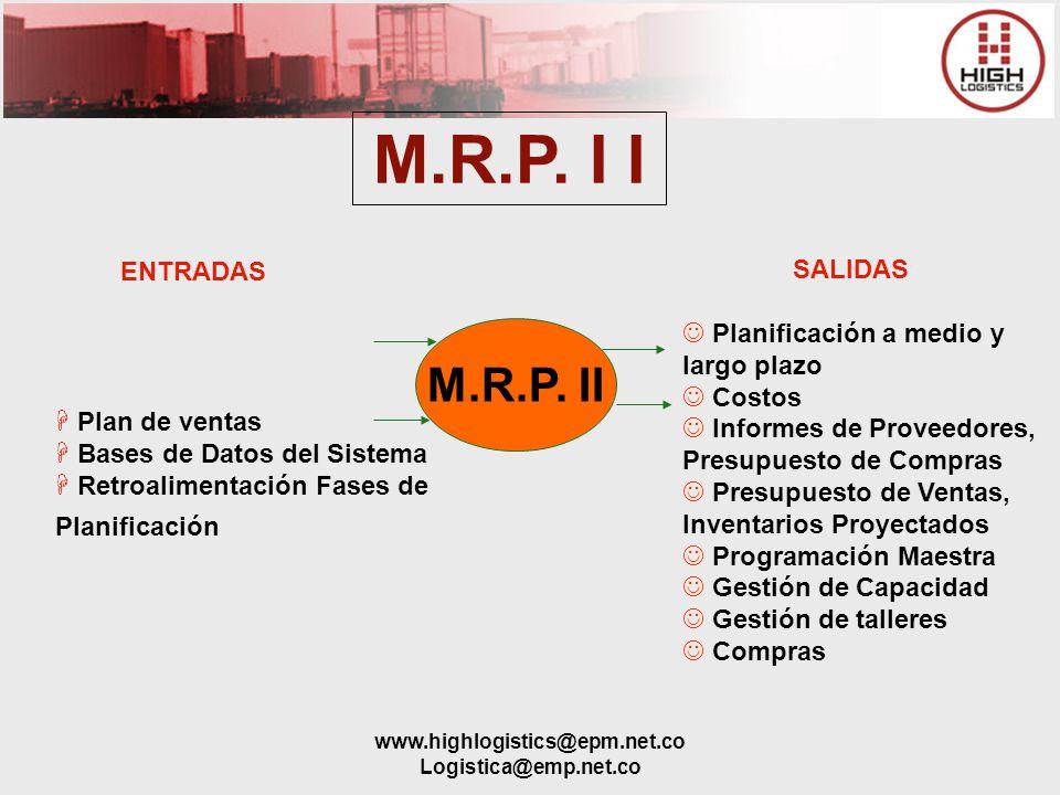 M.R.P. I I M.R.P. II ENTRADAS SALIDAS