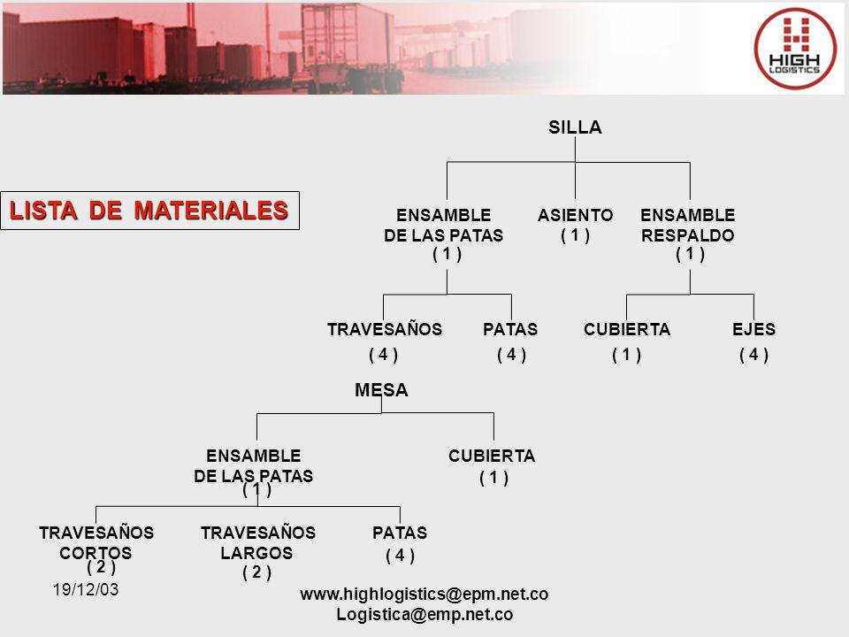 LISTA DE MATERIALES SILLA MESA ENSAMBLE DE LAS PATAS RESPALDO ASIENTO