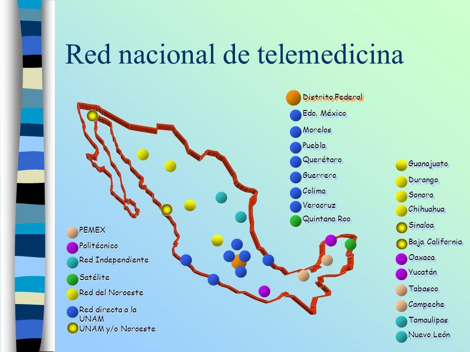 Red nacional de telemedicina