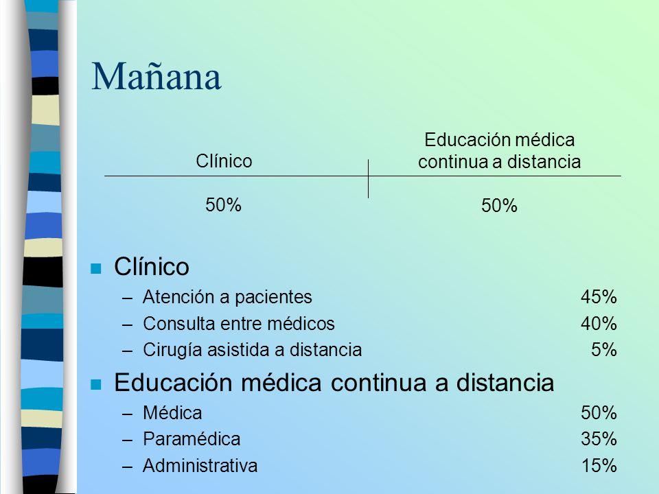 Educación médica continua a distancia