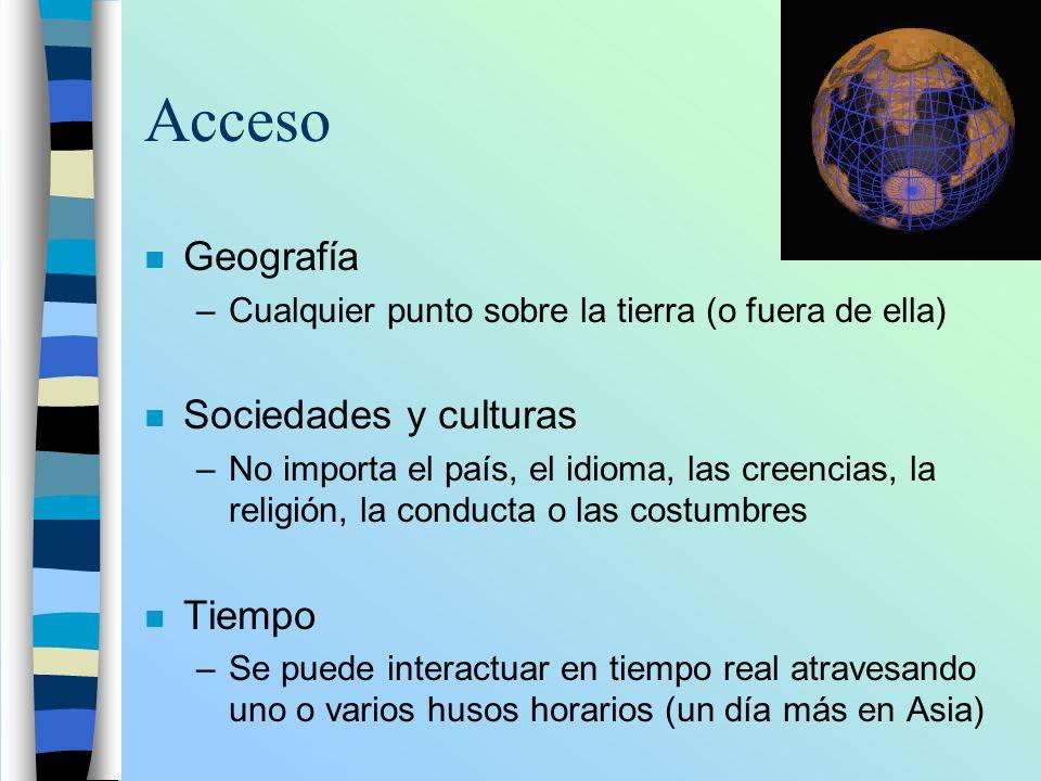 Acceso Geografía Sociedades y culturas Tiempo
