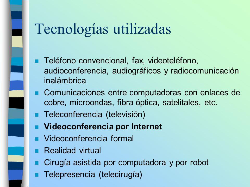 Tecnologías utilizadas
