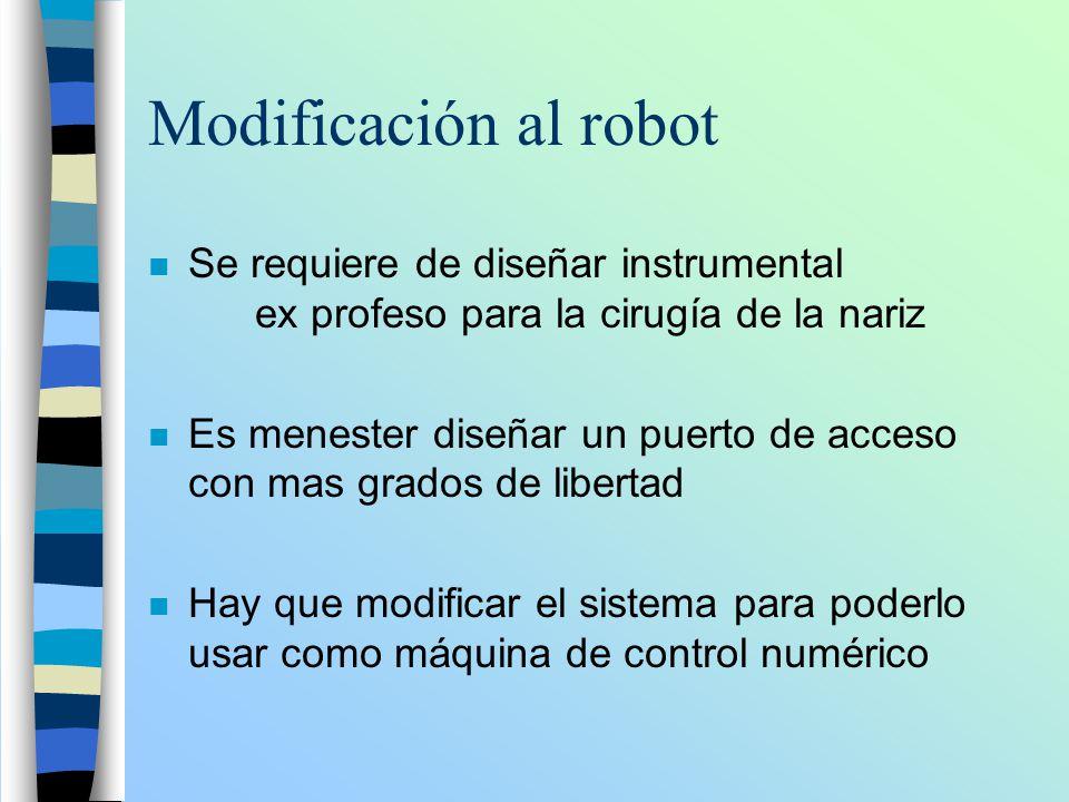 Modificación al robot Se requiere de diseñar instrumental ex profeso para la cirugía de la nariz.