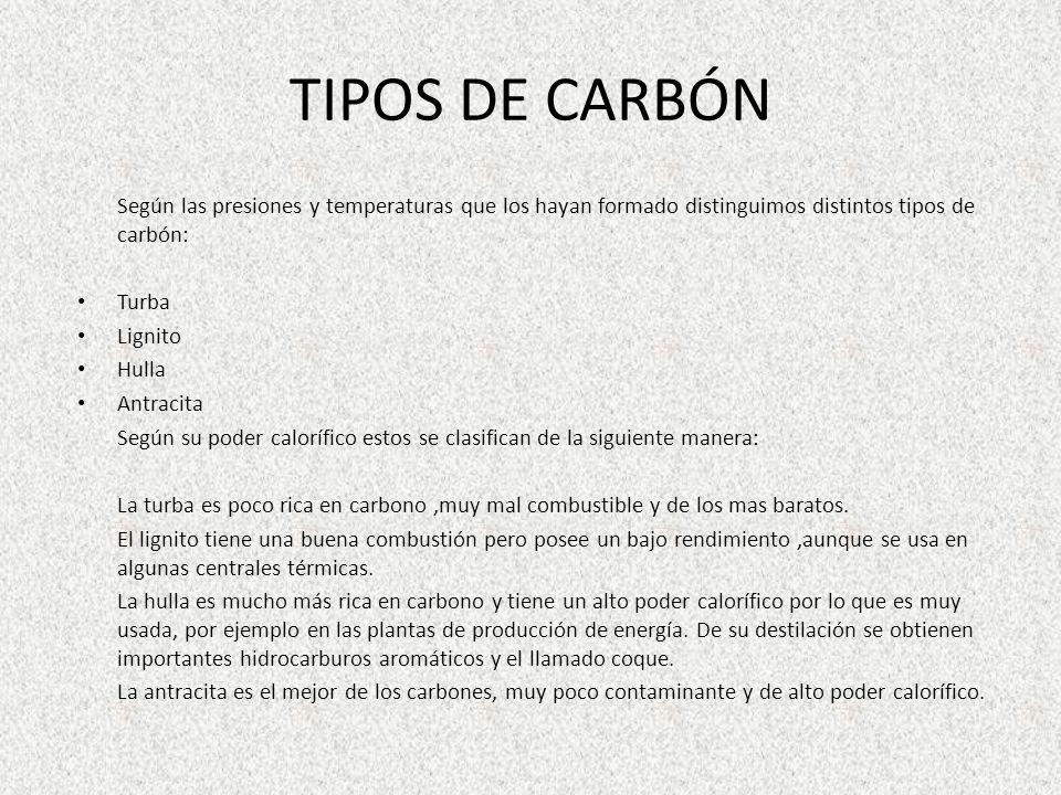 TIPOS DE CARBÓN Turba Lignito Hulla Antracita