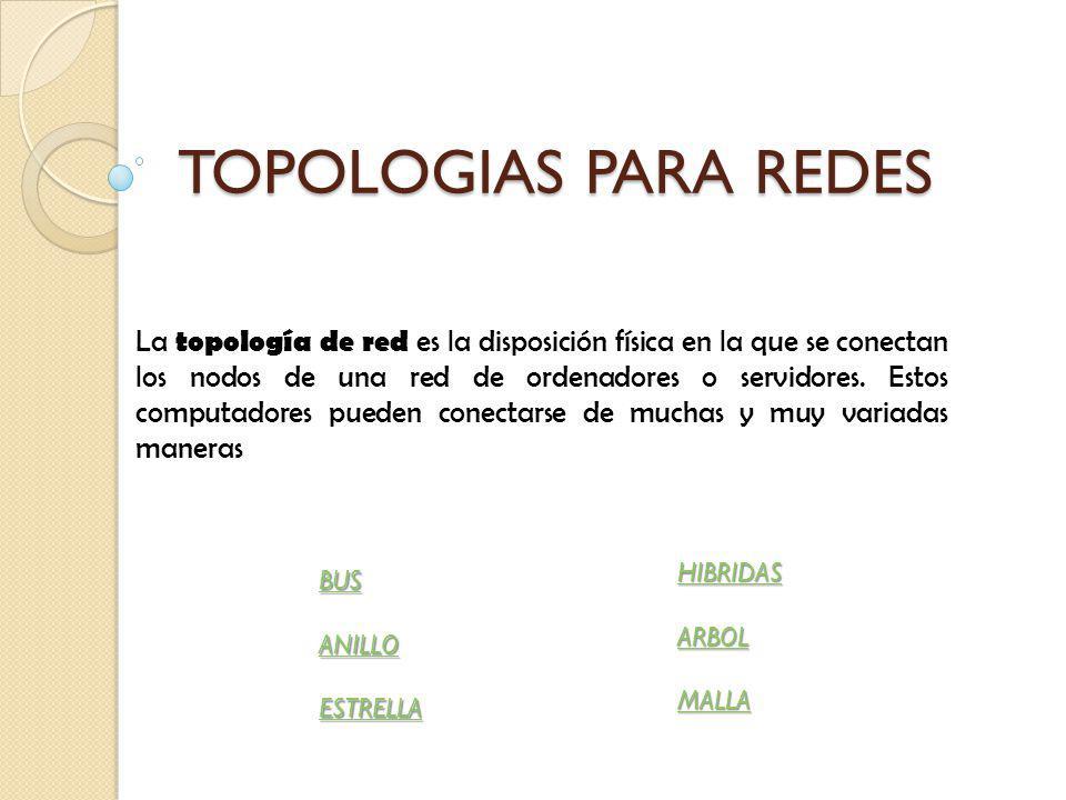 TOPOLOGIAS PARA REDES