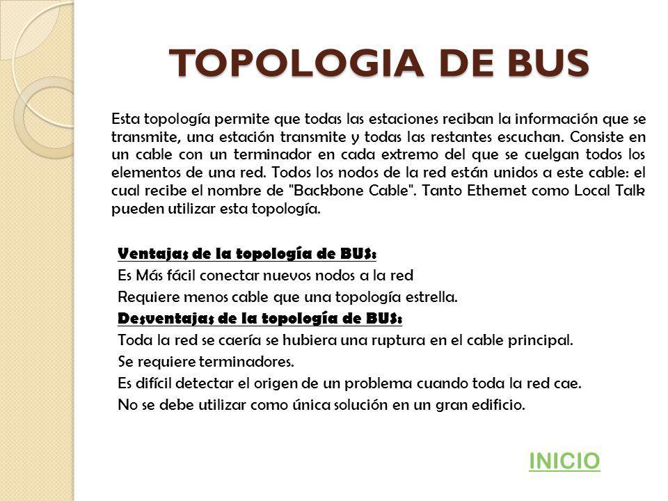 TOPOLOGIA DE BUS INICIO