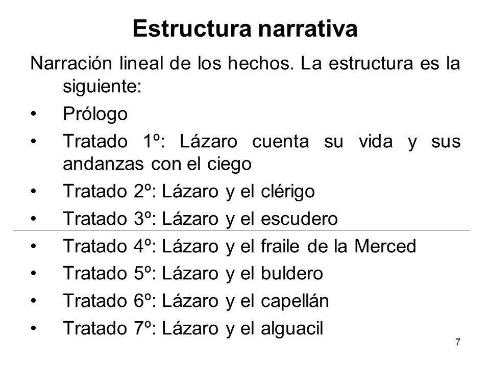 Estructura narrativa Narración lineal de los hechos. La estructura es la siguiente: Prólogo.
