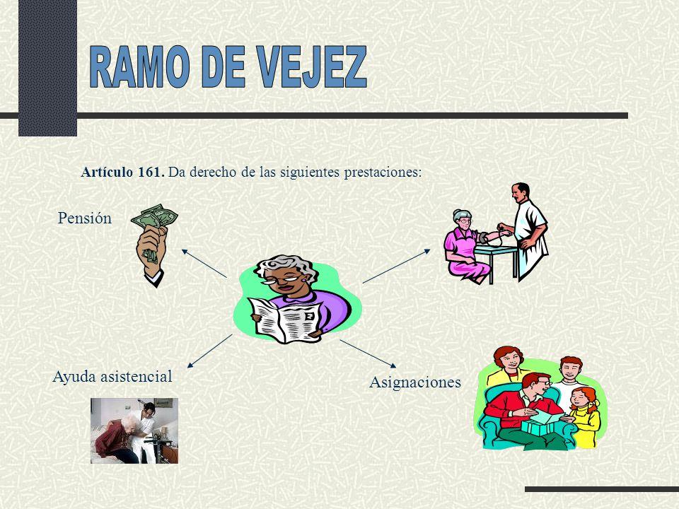 RAMO DE VEJEZ Pensión Ayuda asistencial Asignaciones