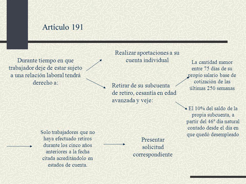 Artículo 191 Realizar aportaciones a su cuenta individual