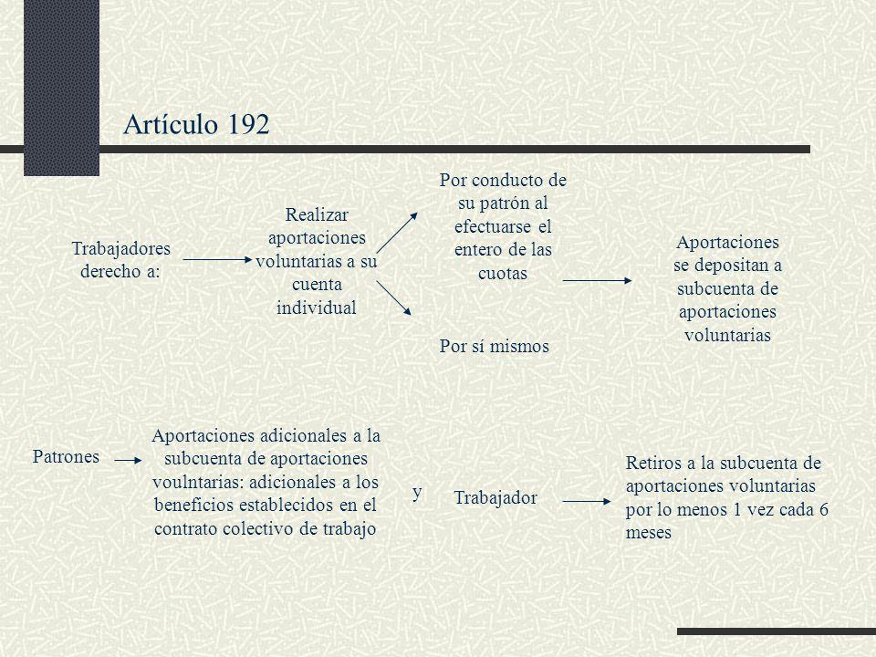 Artículo 192 Por conducto de su patrón al efectuarse el entero de las cuotas. Realizar aportaciones voluntarias a su cuenta individual.