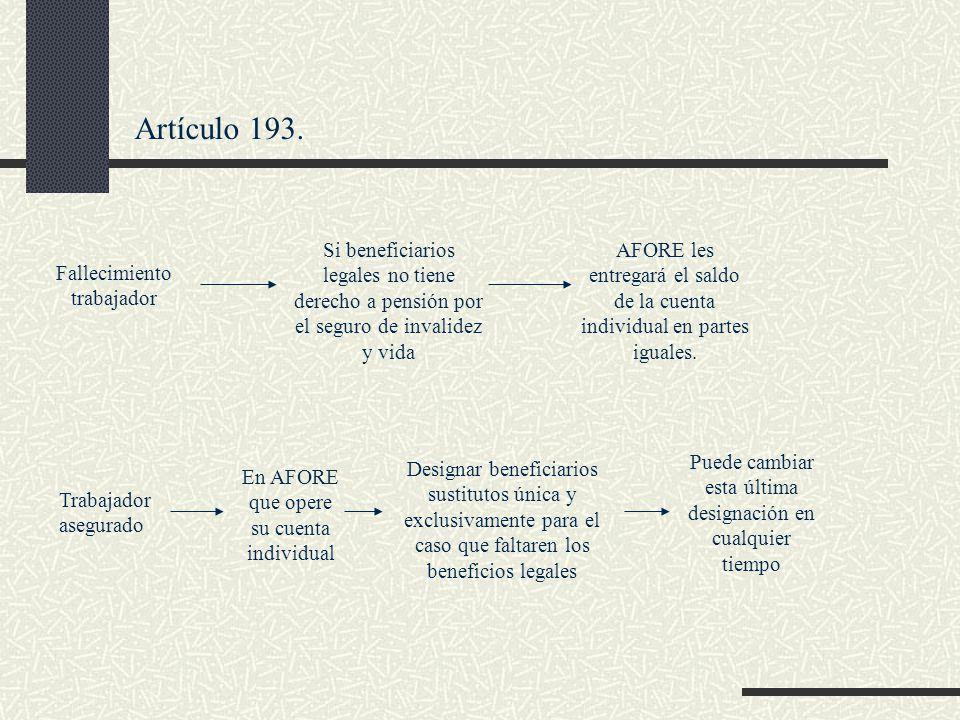 Artículo 193. Si beneficiarios legales no tiene derecho a pensión por el seguro de invalidez y vida.