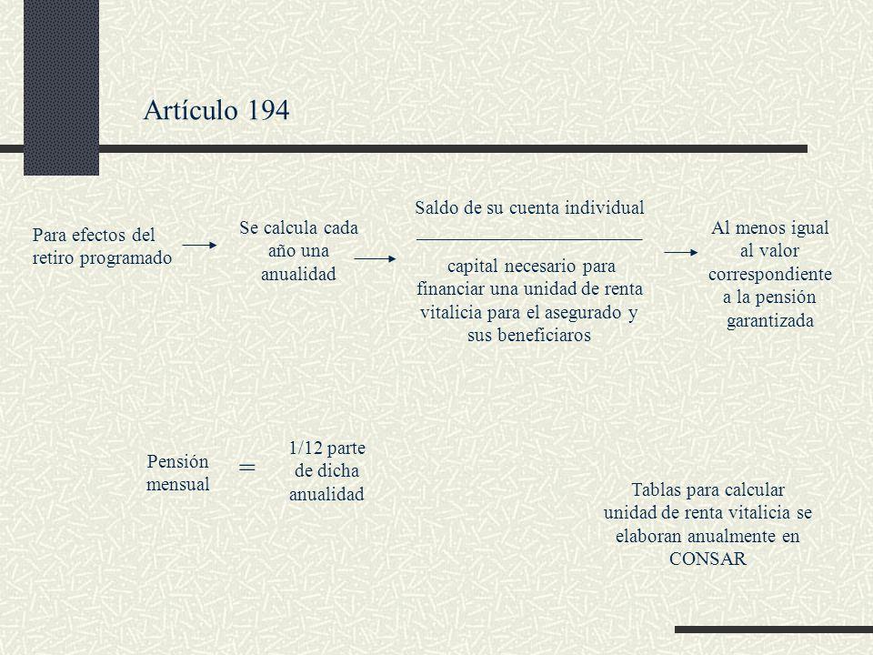 Artículo 194 = Saldo de su cuenta individual _______________________