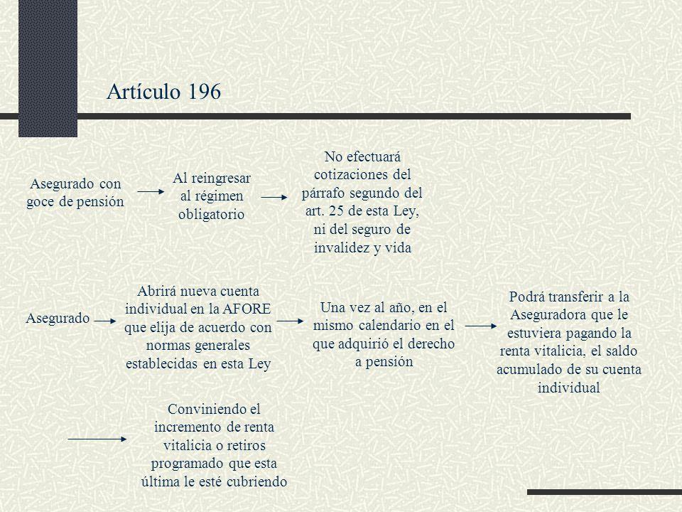 Artículo 196 No efectuará cotizaciones del párrafo segundo del art. 25 de esta Ley, ni del seguro de invalidez y vida.