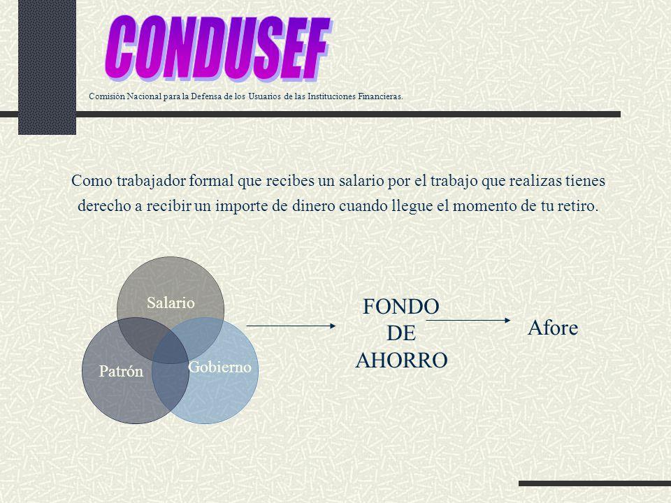 CONDUSEF FONDO DE AHORRO Afore