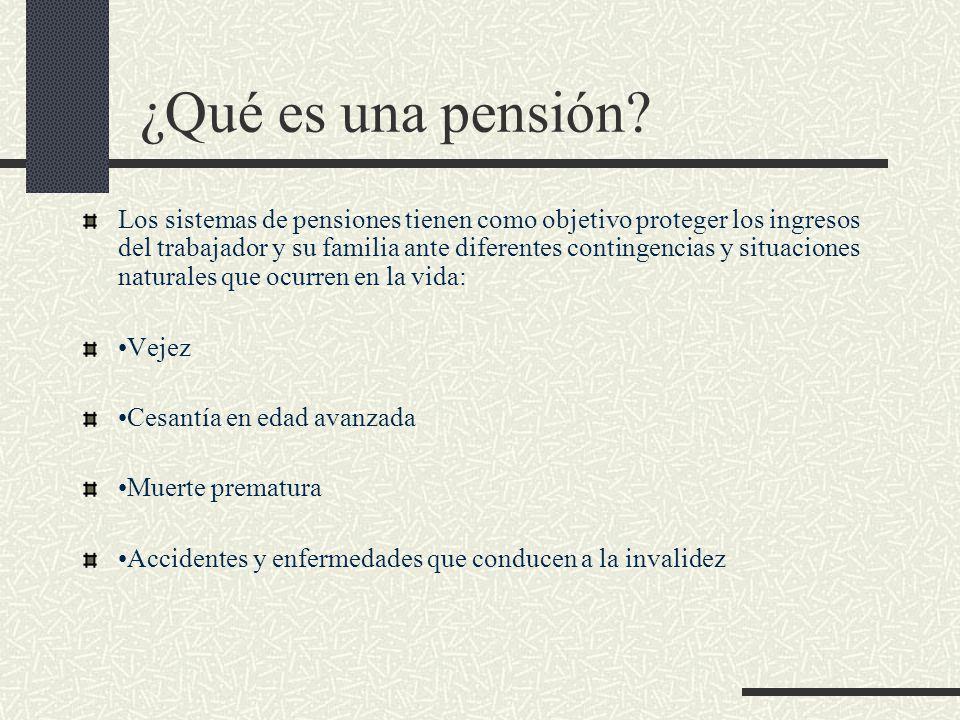 ¿Qué es una pensión