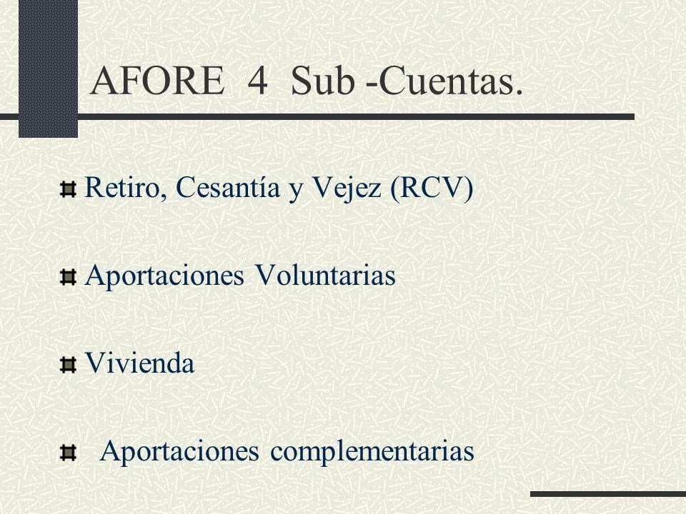 AFORE 4 Sub -Cuentas. Retiro, Cesantía y Vejez (RCV)