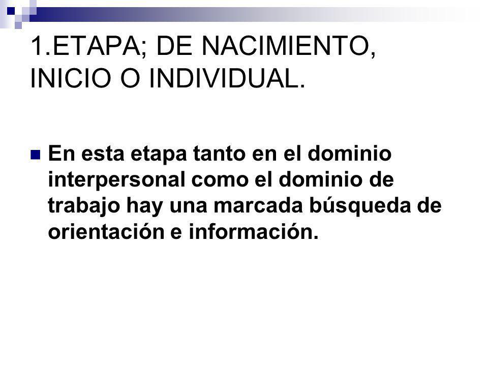 ETAPA; DE NACIMIENTO, INICIO O INDIVIDUAL.