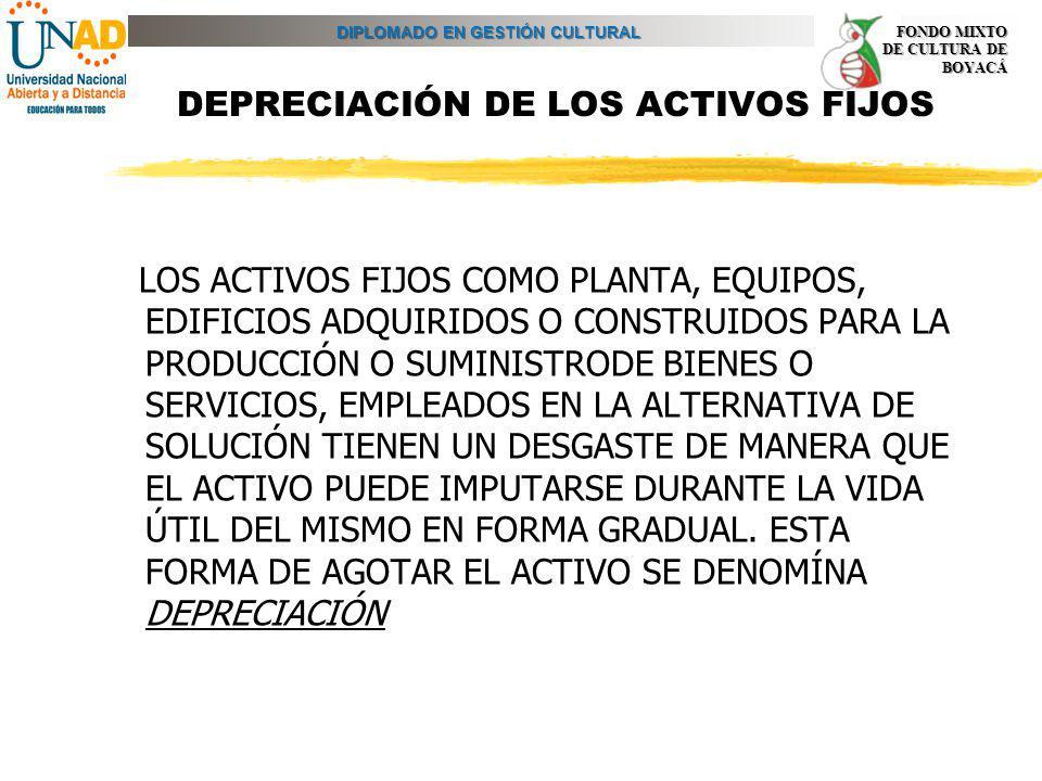 DEPRECIACIÓN DE LOS ACTIVOS FIJOS