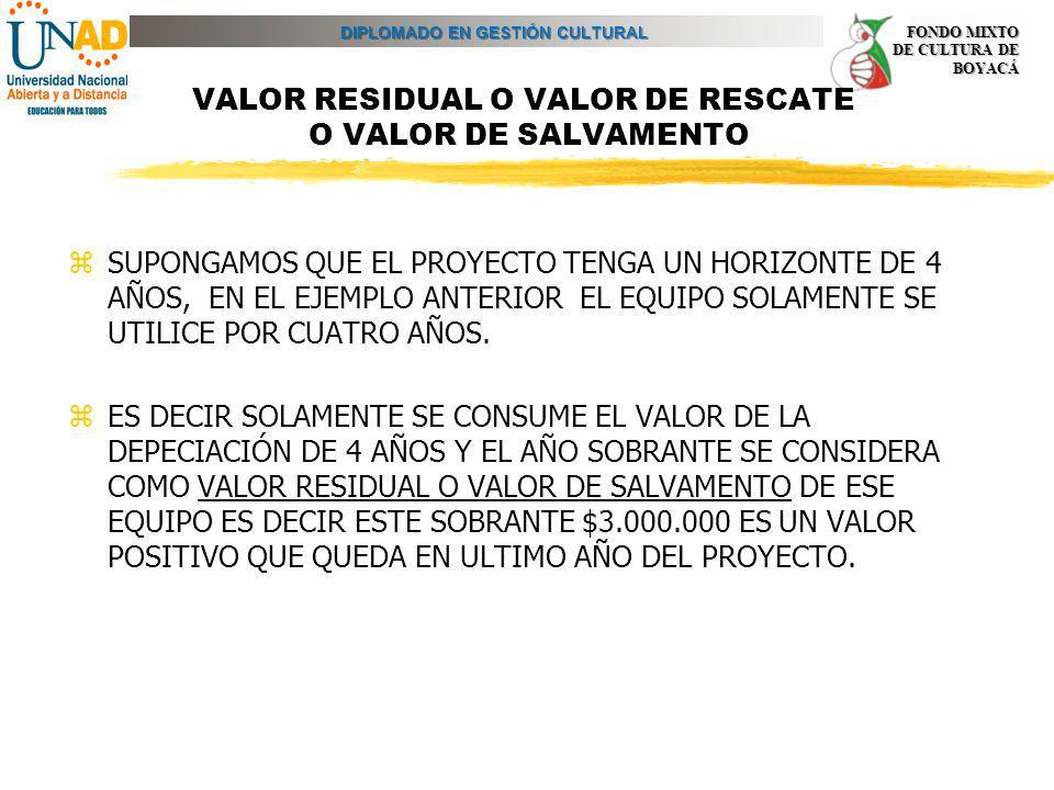 VALOR RESIDUAL O VALOR DE RESCATE O VALOR DE SALVAMENTO