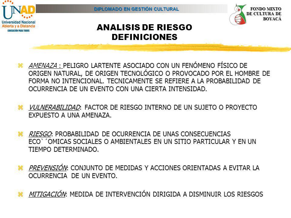 ANALISIS DE RIESGO DEFINICIONES