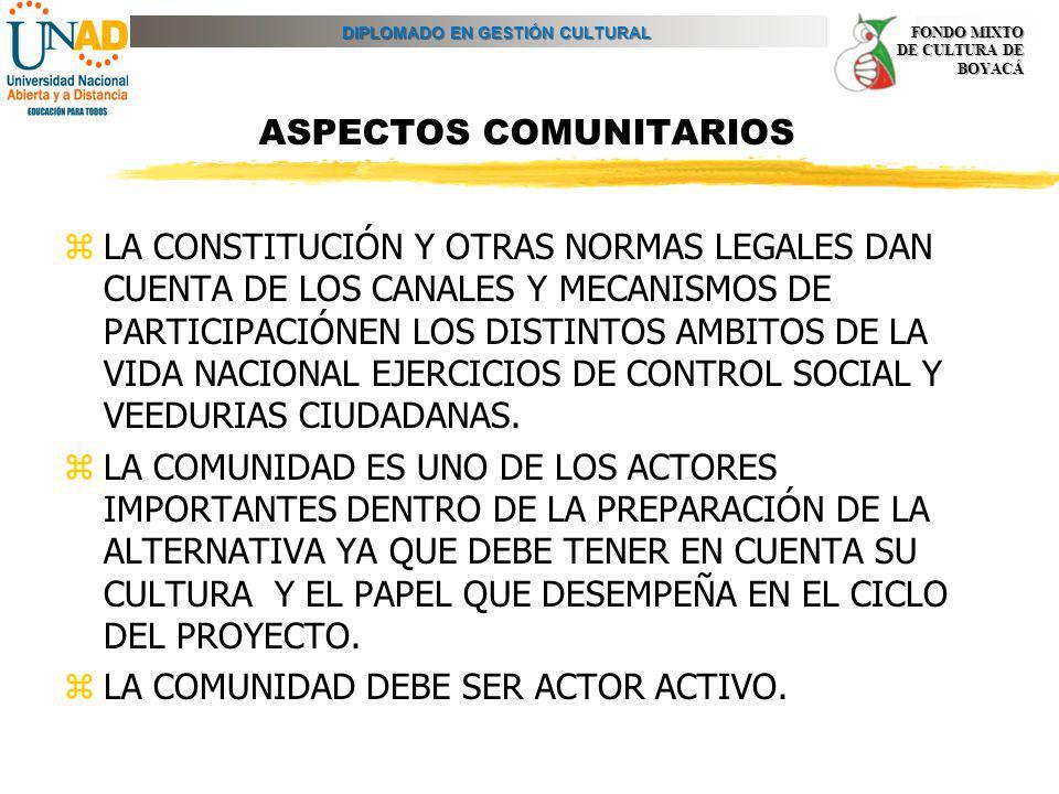 ASPECTOS COMUNITARIOS