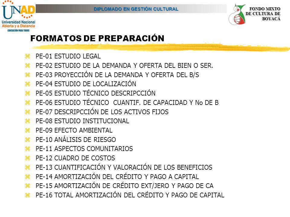 FORMATOS DE PREPARACIÓN