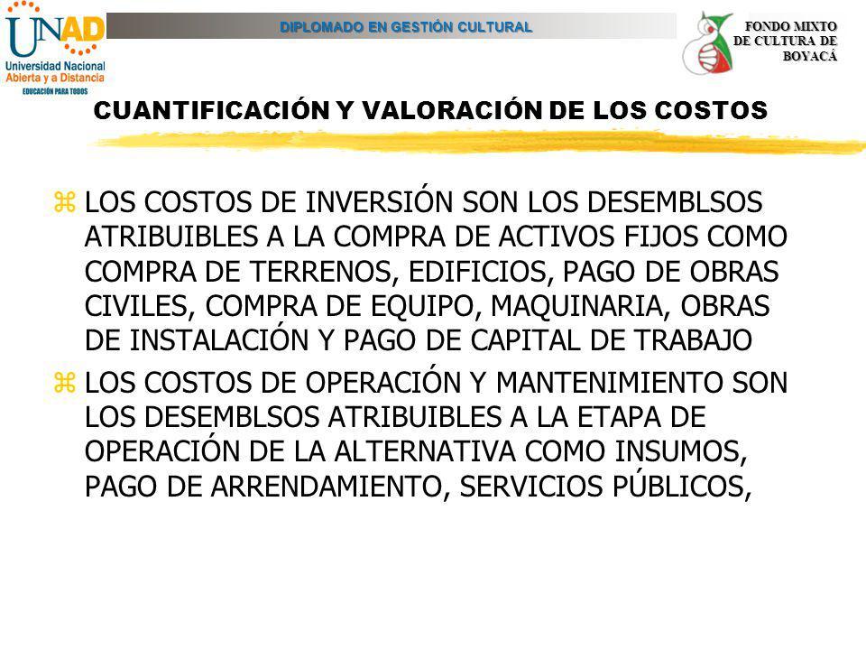 CUANTIFICACIÓN Y VALORACIÓN DE LOS COSTOS