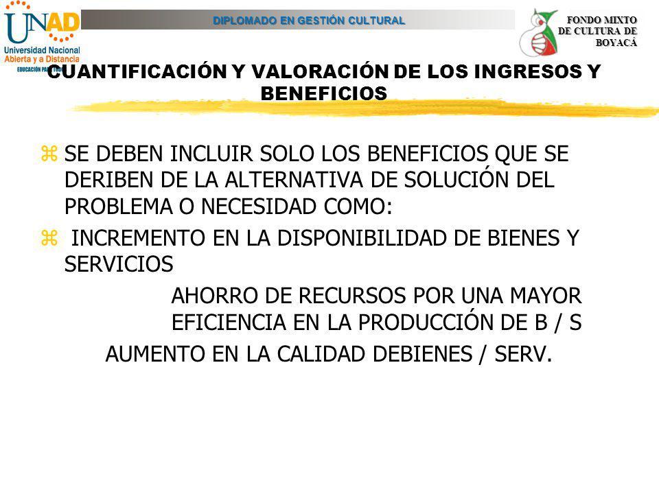 CUANTIFICACIÓN Y VALORACIÓN DE LOS INGRESOS Y BENEFICIOS