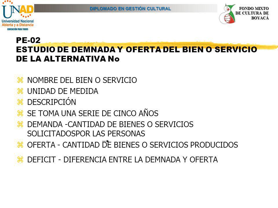 PE-02 ESTUDIO DE DEMNADA Y OFERTA DEL BIEN O SERVICIO DE LA ALTERNATIVA No
