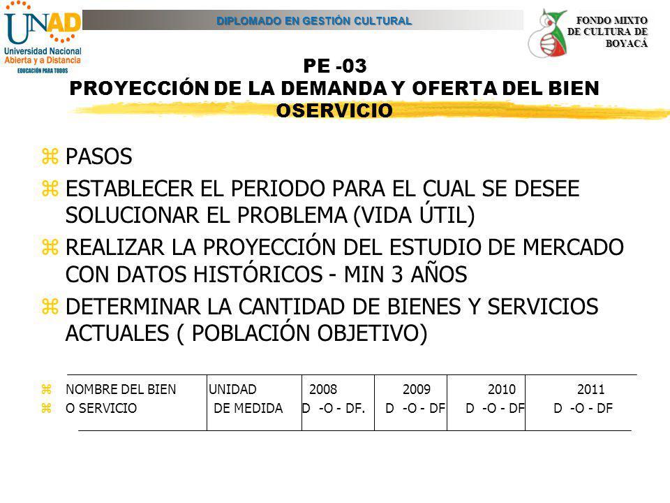 PE -03 PROYECCIÓN DE LA DEMANDA Y OFERTA DEL BIEN OSERVICIO
