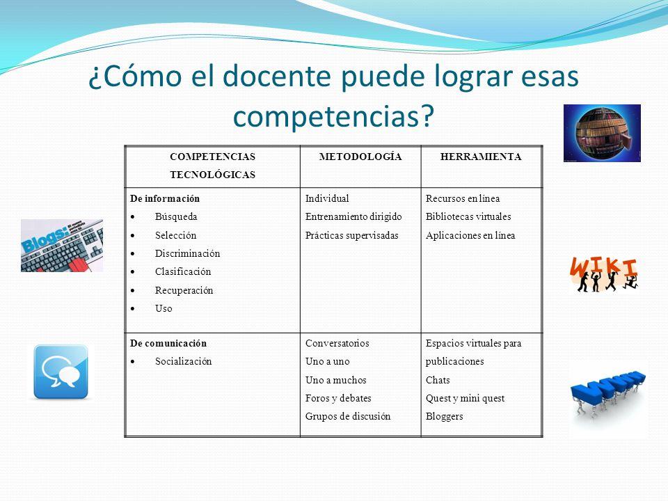 ¿Cómo el docente puede lograr esas competencias
