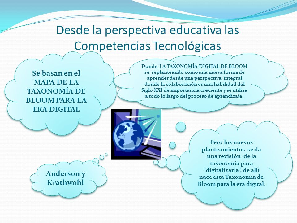 Desde la perspectiva educativa las Competencias Tecnológicas
