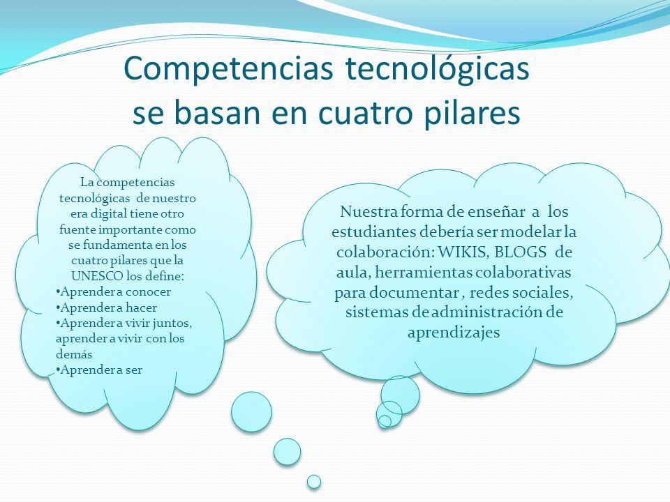 Competencias tecnológicas se basan en cuatro pilares