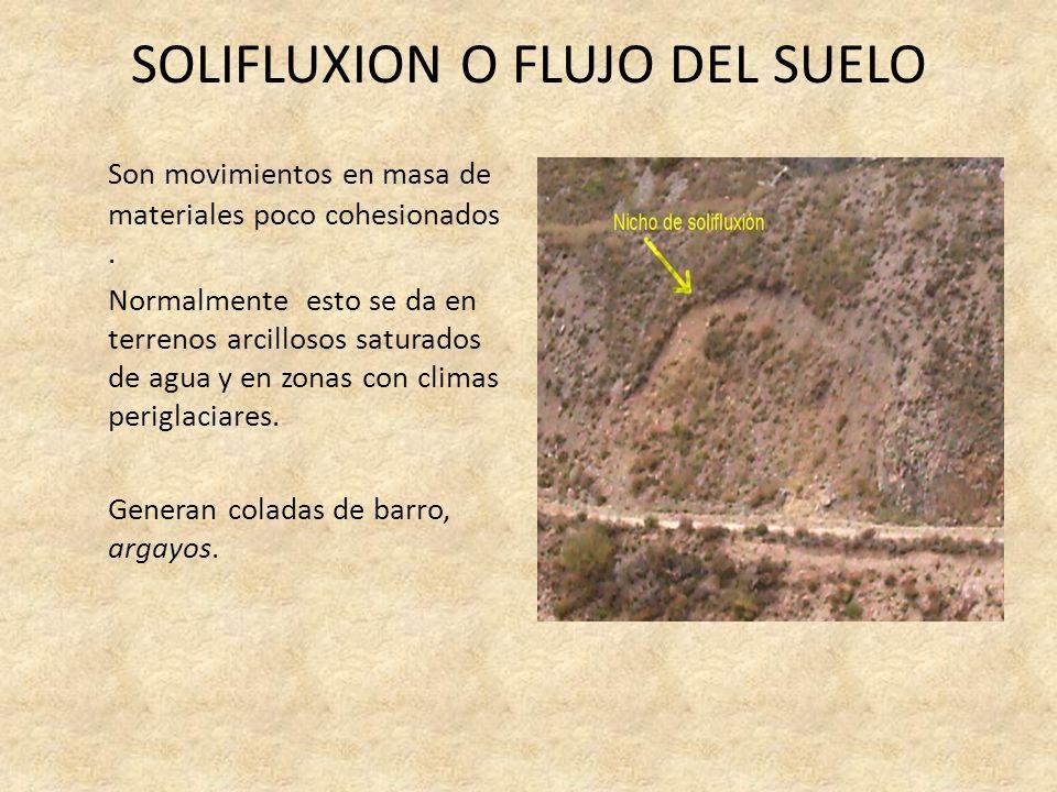 SOLIFLUXION O FLUJO DEL SUELO