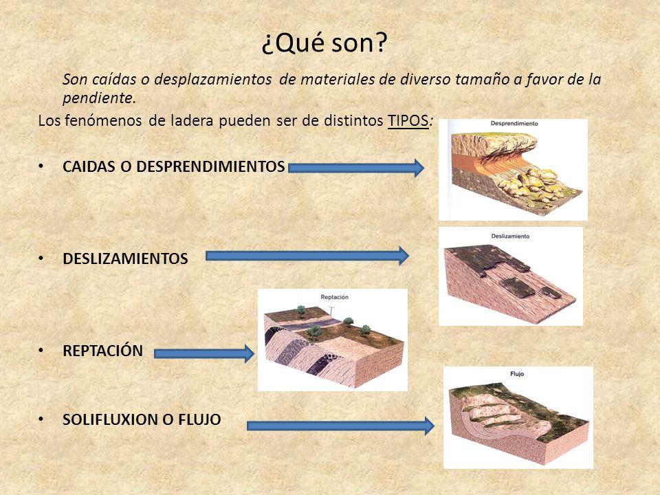 ¿Qué son Son caídas o desplazamientos de materiales de diverso tamaño a favor de la pendiente.